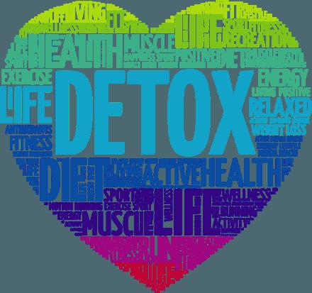 Co to jest DetoControl? Stosowanie i skład
