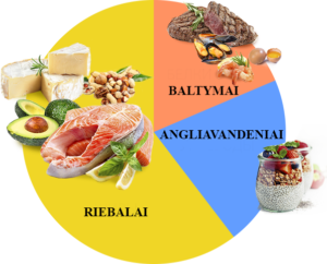Stosowanie i skład. Co to jest Keto Diet?