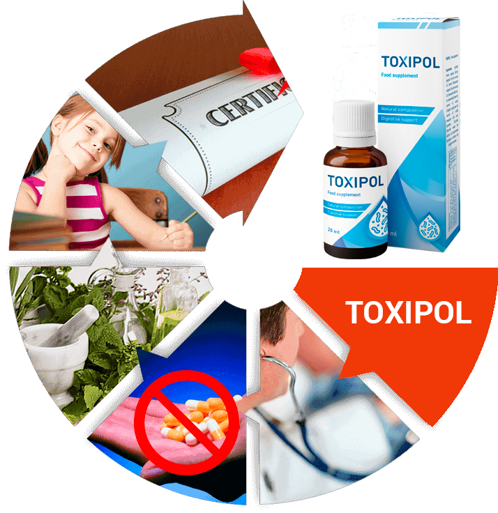 Toxipol - Ile kosztuje Strona producenta, cena w aptece, na allegro.